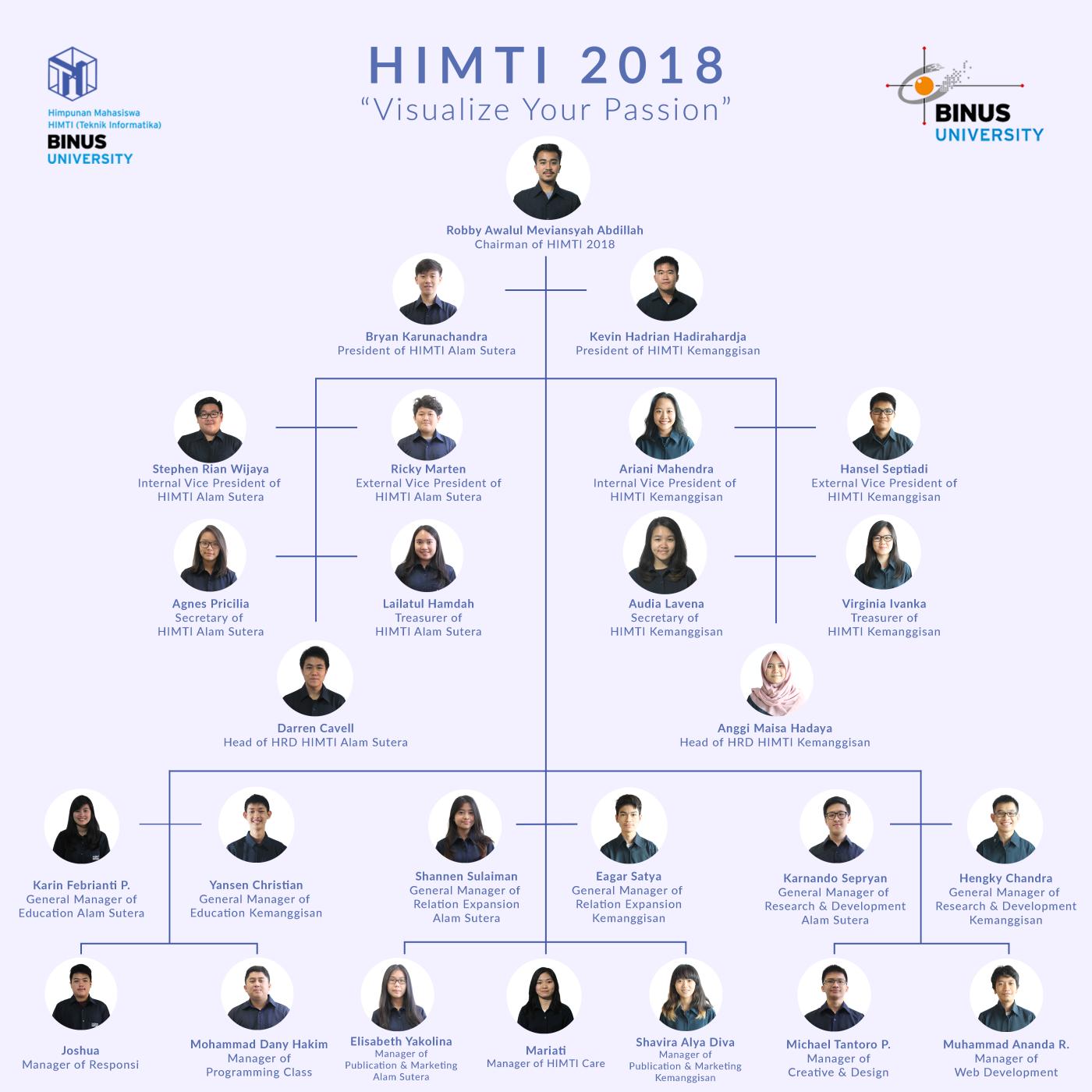 HIMTI Structure5_0